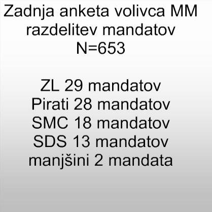 Mandati 653 koncni